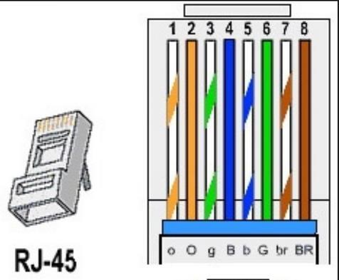 Как правильно поставить провода