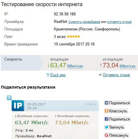 Тестирование скорости интернета 2ip