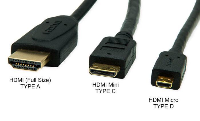 HDMI типы разъемов