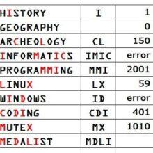 Лара и странный барельеф — HISTORY 1 GEOGRAPHY 0 ARCHEOLOGY 150…