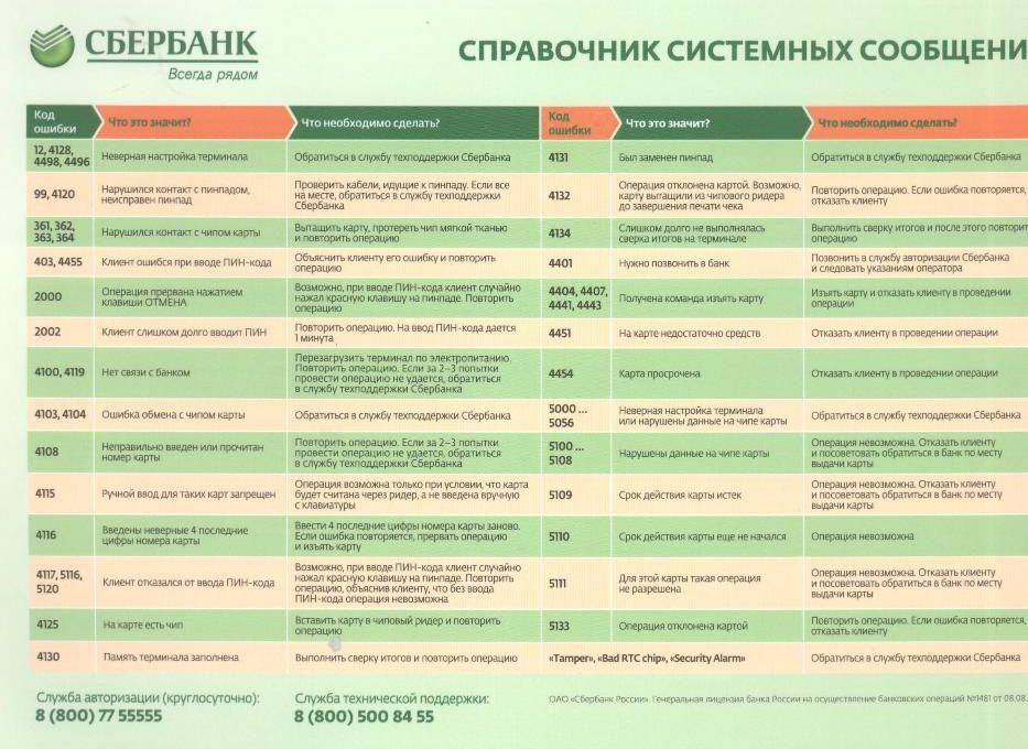 Справочник системных сообщений