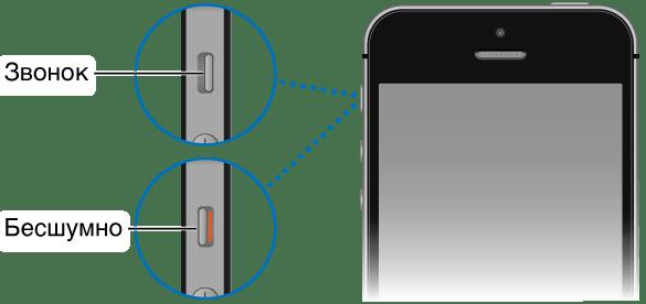 переключатель на бесшумный режим на айфоне